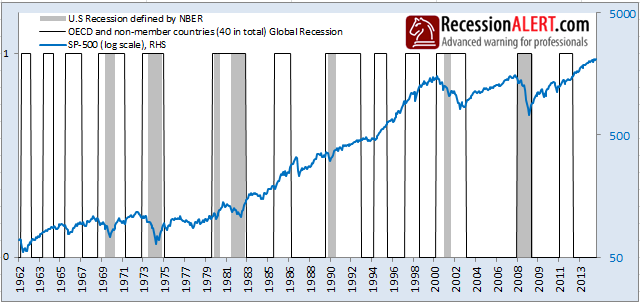 global economic recession essay The global economy was relatively doing fine more than five years ago before it was hit by economic downturn or recession during this period, the american economy was at its peak, particularly in the fourth quarter of 2007.